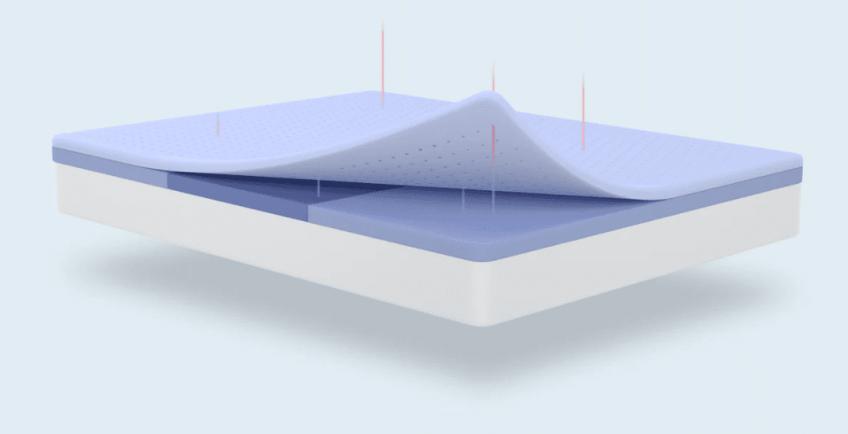 casper mattress layers